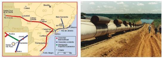 The Brazil-Bolivia Gas Pipeline